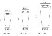 De Castelli, Sky dimensions